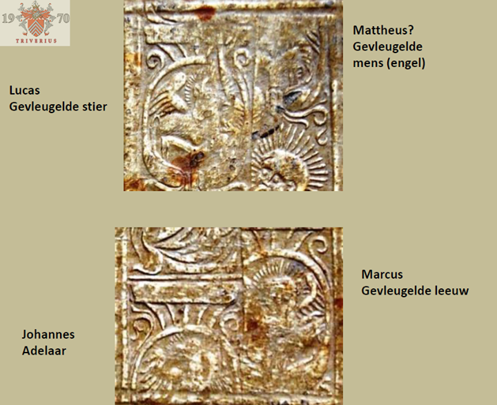vier verschillende reliefvormen